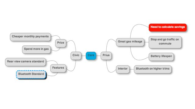 Como fazer mindmaps ou fluxogramas online, direto no navegador