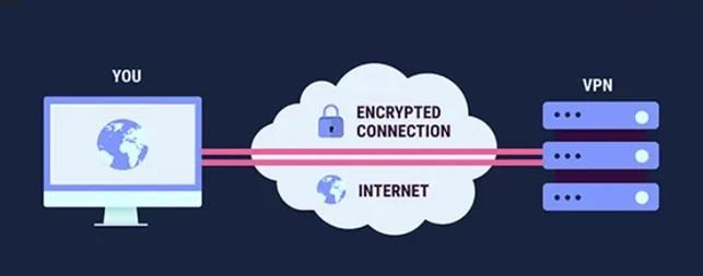 Truffe e VPN: tutto quello che c'è da sapere