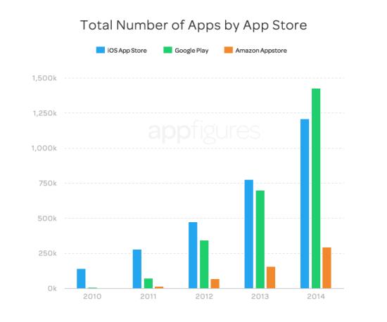 active_apps_2