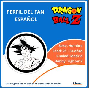 Dragon Ball-juego