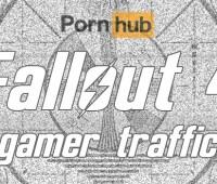 Fallout 4 causa la reducción de visitas en Porhub