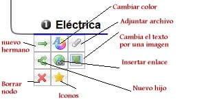 Mapas conceptuales, analizamos tres herramientas 2.0: bubblus, mind42 y mindomo- Recursos TIC