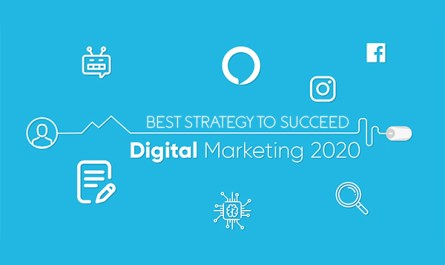 Best Strategy to Succeed in Digital Marketing