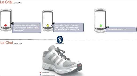 Arduino descubra como o arduino é importante para a medicina