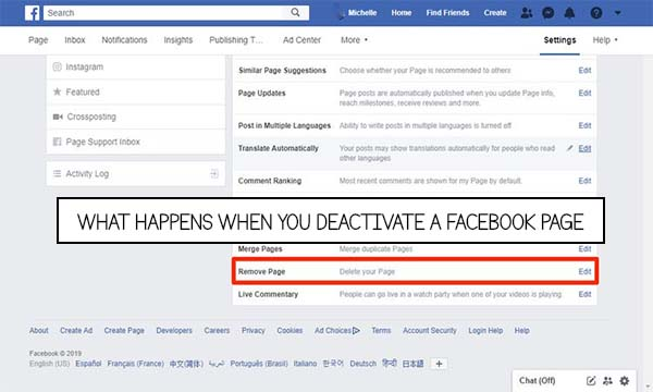 What Happens when you Deactivate a Facebook Page
