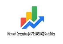 Google Finance MSFT - Microsoft Corporation (MSFT : NASDAQ) Stock Price