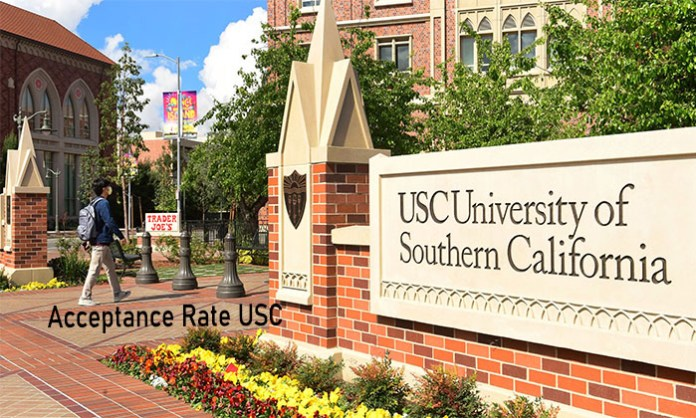 Acceptance Rate USC - Review for the Historical USC Acceptance Rate 2021 Projection
