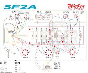 5F2A Amp Kit