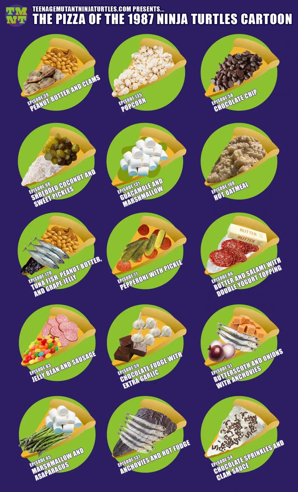 Tmnt Pizza Friday : pizza, friday, Pizza, Ninja, Turtles, Cartoon!, (Infographic), Teenage, Mutant