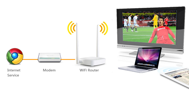 Cara Setting Router Tenda N301 Mode PPPoE, DHCP dan Static