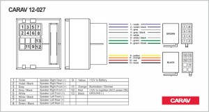 Index of Autoradiocarconnector