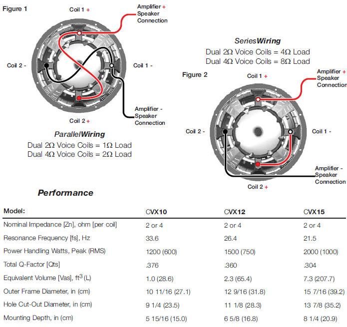 Kicker Speaker Wiring Diagram - Best Wiring Diagram 2017
