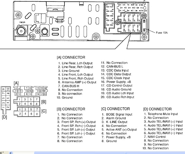2002 audi a4 stereo wiring diagram