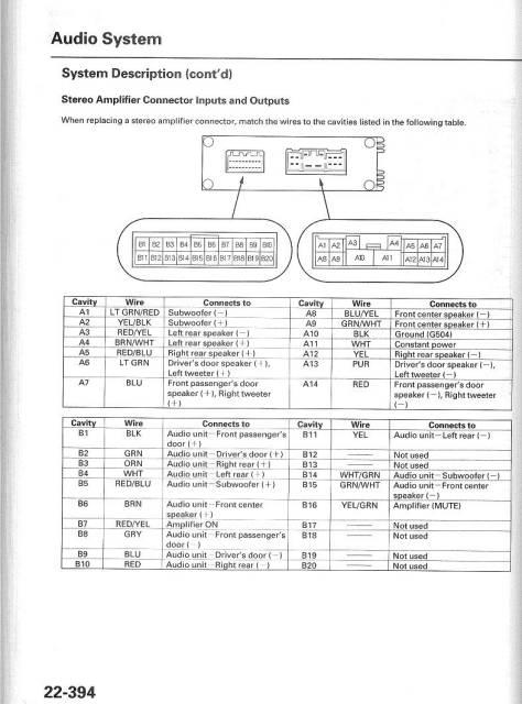 nissan x trail radio wiring diagram - efcaviation com | 640