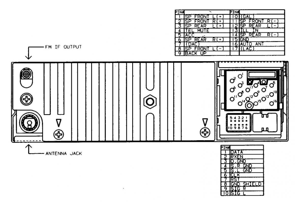 1999 Bmw Radio Diagram | Wiring Diagram  Bmw Radio Wiring Diagrams on