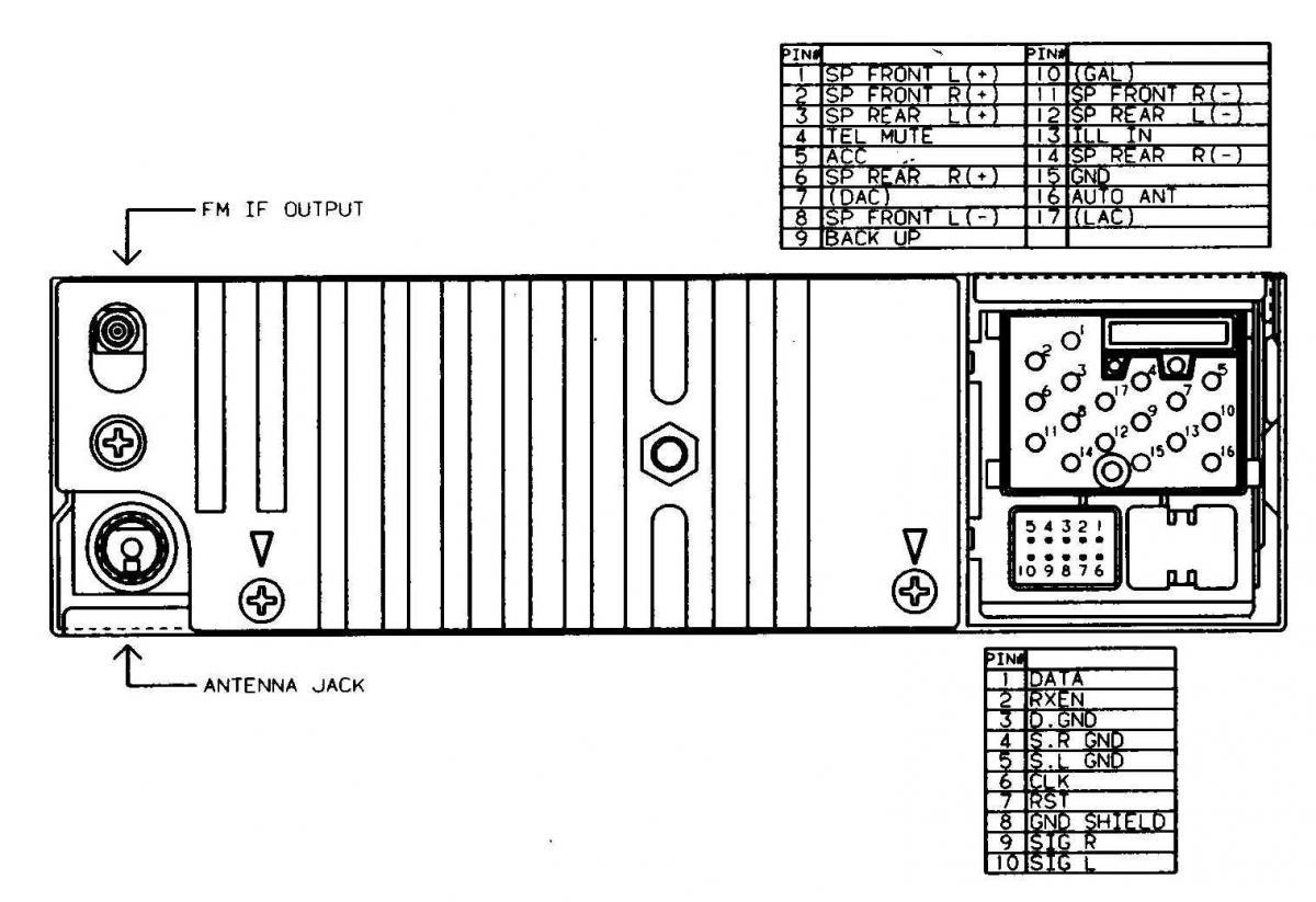 Wiring Diagram Bmw X5 2001 Simple Electrical Audio Diagrams Gmc 325i Purge Detailed Schematics 1995 318i Radio