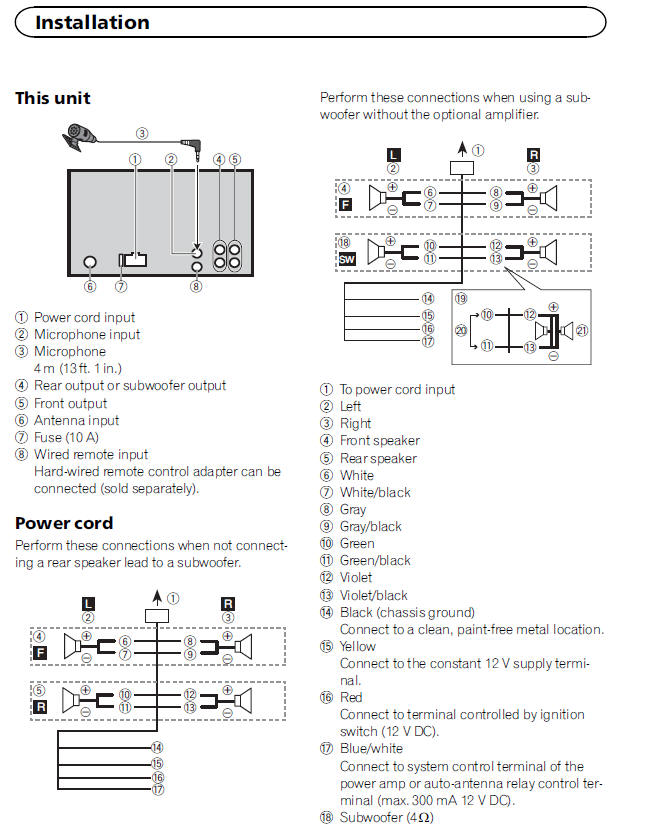 wiring diagram for a pioneer tuner 3 diagram free printable wiring diagrams