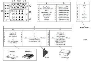 Blaupunkt Car Radio Stereo Audio Wiring Diagram Autoradio connector wire installation schematic