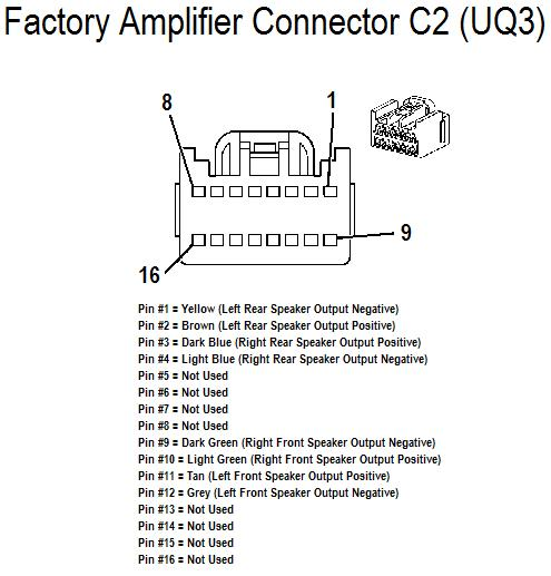 Chevrolet 2008 HHR amplifer connector wiring C2 hhr stereo wiring diagram 2008 hhr fuse box diagram \u2022 free wiring 2008 cobalt lt stereo wiring diagram at fashall.co