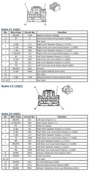 CHEVROLET Car Radio Stereo Audio Wiring Diagram Autoradio