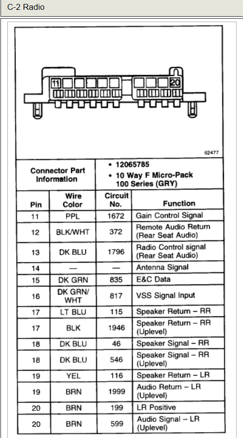 2000 chevy truck radio wiring diagram wiring diagram chevrolet radio wiring diagrams wire diagram