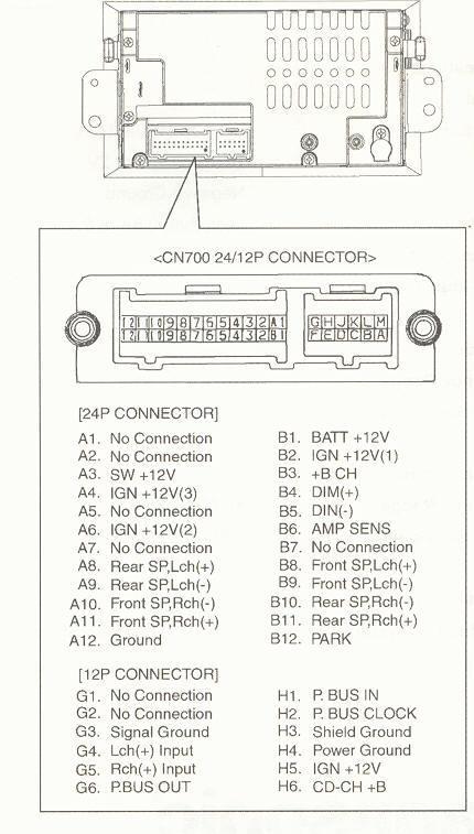 delco model 15071234 radio wiring diagram radio wiring 15071234 diagram model delco