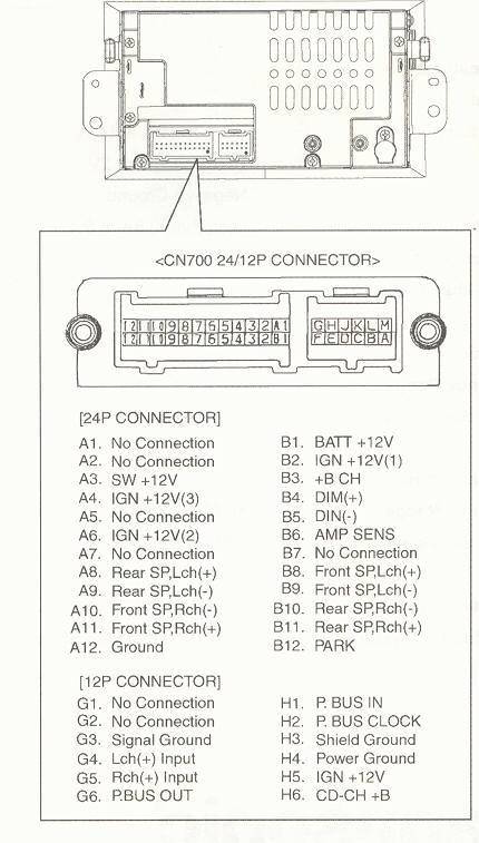 Delco Delphi radio wiring diagram?resized430%2C757 1994 chevy silverado stereo wiring diagram efcaviation com Avenger UTV 150 Wiring Diagram at soozxer.org