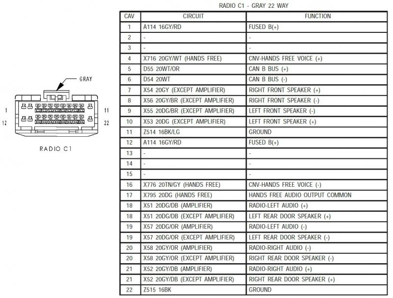 Dodge Durango 2004 stereo wiring connector?resize=665%2C505 ignition wiring diagram for 2000 dodge caravan readingrat net 2000 dodge neon stereo wiring diagram at panicattacktreatment.co