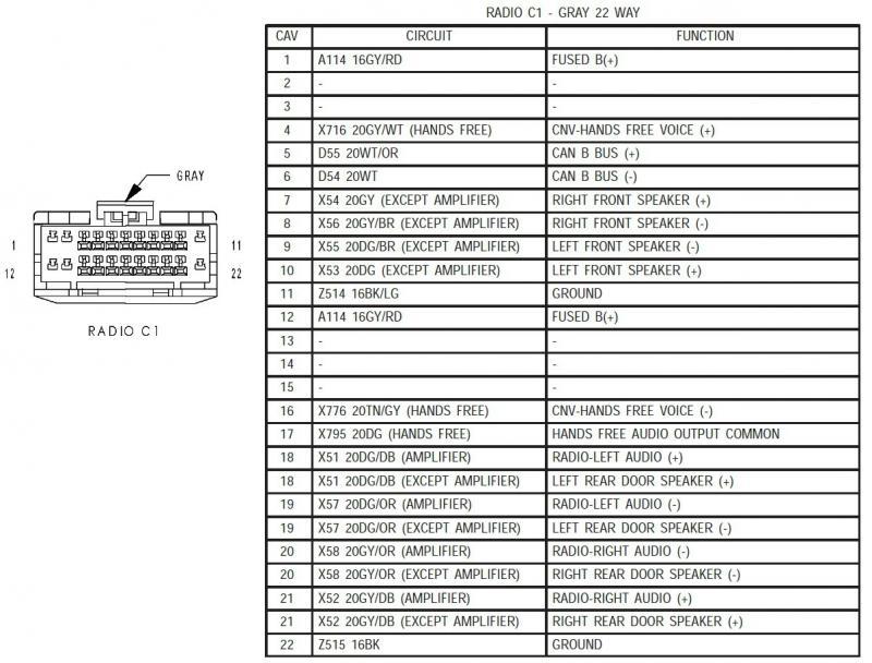 Dodge Durango 2004 stereo wiring connector?zoom=2.625&resize=665%2C505 2002 dodge dakota radio wiring diagram dodge radio wiring diagrams  at virtualis.co
