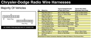 99 Dodge Durango Stereo Wiring Diagram  Wiring Data