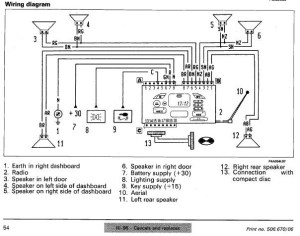 FIAT Car Radio Stereo Audio Wiring Diagram Autoradio connector wire installation schematic