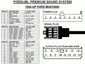 FORD Car Radio Stereo Audio Wiring Diagram Autoradio connector wire installation schematic