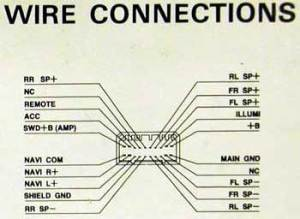 HONDA Car Radio Stereo Audio Wiring Diagram Autoradio