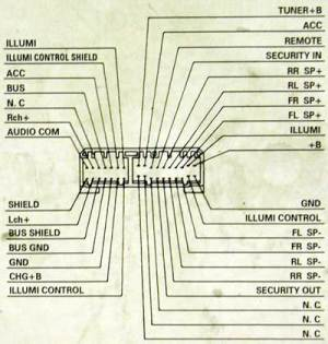 HONDA Car Radio Stereo Audio Wiring Diagram Autoradio connector wire installation schematic