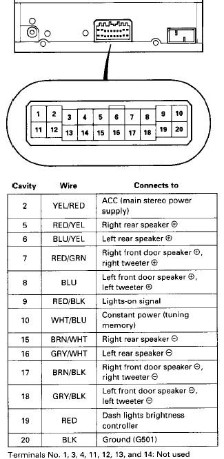 Honda Civic car stereo wring diagram harness pinout connector?resize=325%2C666 1992 honda accord stereo wiring diagram wirdig readingrat net 96 civic wiring diagram at nearapp.co