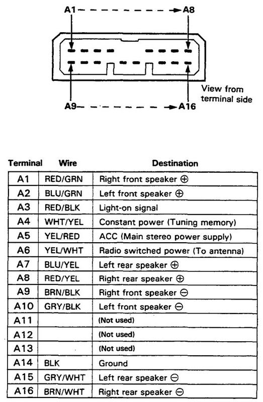 2002 honda radio wiring  wiring diagram cycledirecta