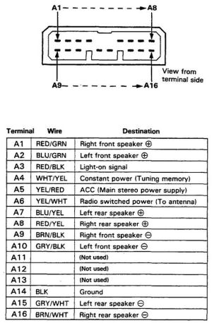 HONDA Car Radio Stereo Audio Wiring Diagram Autoradio