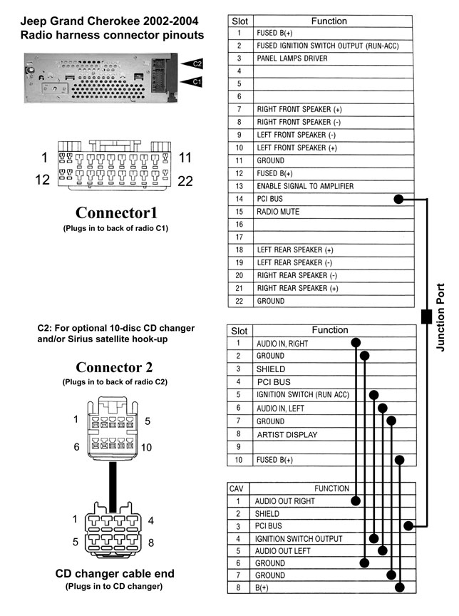Jeep Grand Cherokee 2002 2004 stereo wiring connector 2002 saab radio wiring diagram roslonek net,02 Saab 9 5 Radio Wiring Diagram