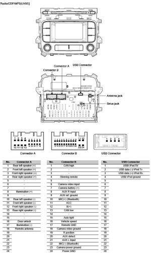 KIA Car Radio Stereo Audio Wiring Diagram Autoradio