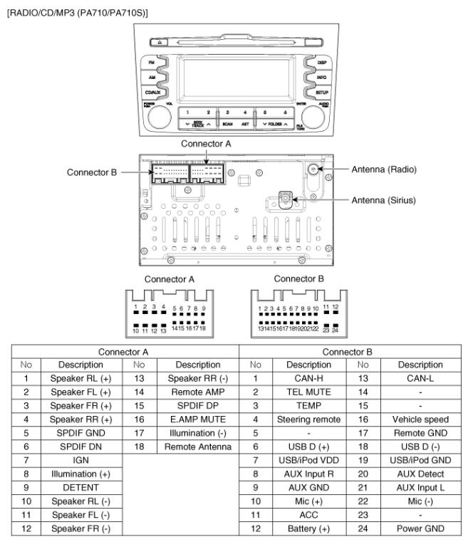 2007 kia spectra radio wiring diagram wiring diagram kia car radio stereo audio wiring diagram autoradio connector wire