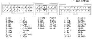 PIONEER Car Radio Stereo Audio Wiring Diagram Autoradio
