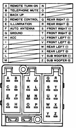 LAND ROVER Car Radio Stereo Audio Wiring Diagram Autoradio