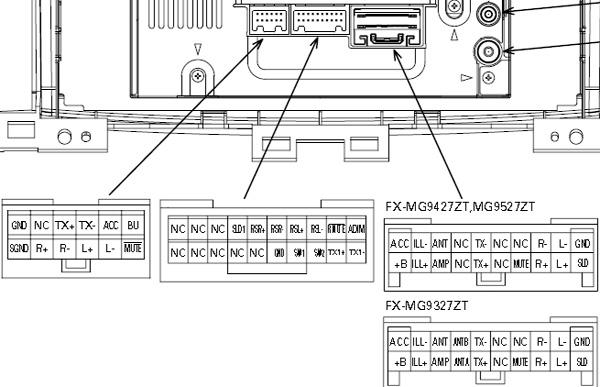 Lexus P3930 Pioneer FX MG9437ZT car stereo wiring diagram connector pinout?resize=600%2C387 wiring diagram for pioneer deh 150mp wirdig readingrat net pioneer deh 1500 wiring harness at soozxer.org