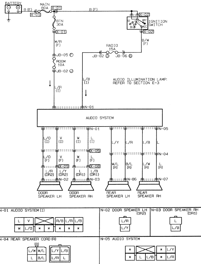 Mazda Astina 323 stereo wiring connector?resize\=665%2C871 mazda mx 5 wiring diagram wiring diagrams for 1995 mazda b4000 1990 mazda miata radio wiring diagram at bayanpartner.co