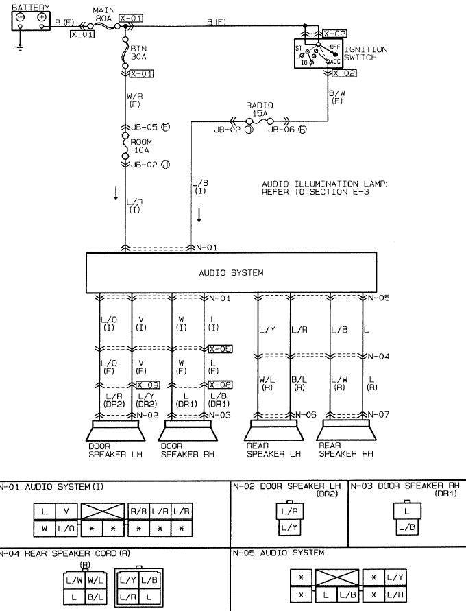 Mazda Astina 323 stereo wiring connector?resize\=665%2C871 mazda mx 5 wiring diagram wiring diagrams for 1995 mazda b4000 1999 mazda protege radio wiring color diagram at fashall.co