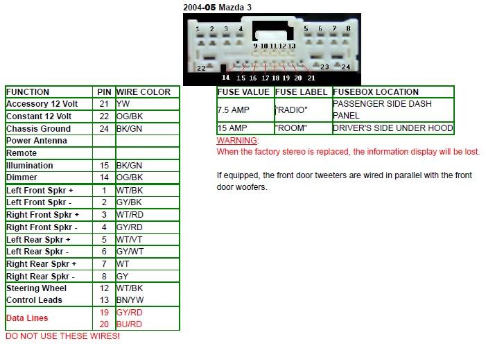 🏆 [DIAGRAM in Pictures Database] Pioneer Deh 15ub Wiring Diagram Power  Just Download or Read Diagram Power - EXPLANATORY-DIAGRAMS.ONYXUM.COM