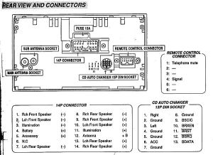 MITSUBISHI Car Radio Stereo Audio Wiring Diagram Autoradio connector wire installation schematic