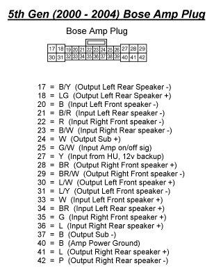 2004 nissan 350z bose radio wiring diagram  nissan  wiring diagram images