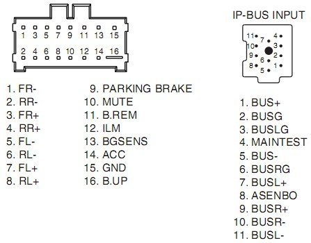 Pioneer AVH P3100DVD stereo wiring connector?resize\\d447%2C350 pioneer avh p3100dvd wiring diagram efcaviation com pioneer avh-p3100dvd wiring harness diagram at eliteediting.co