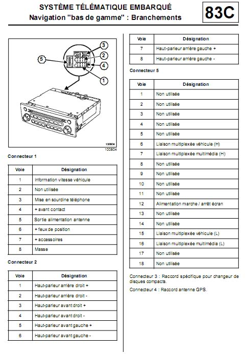 Renault Car Radio Stereo Audio Wiring Diagram Autoradio